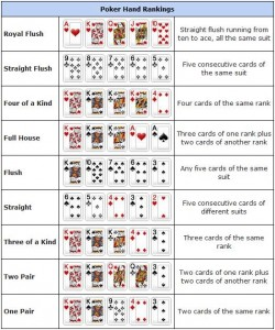 Casino Hold'em Hands OPC