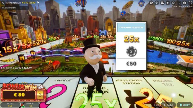 Strategi terbaik untuk bermain Monopoli